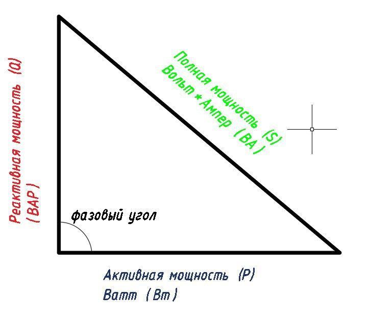 Треугольник мощностей