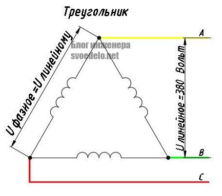 Схема соединения обмоток треугольником