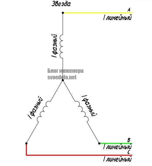 Схема подключения обмоток звездой